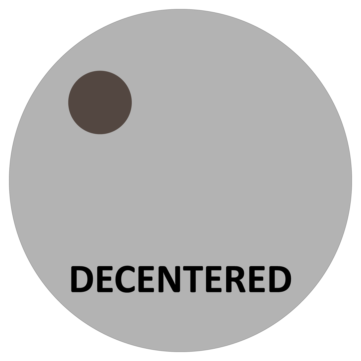 Decentered Podcast